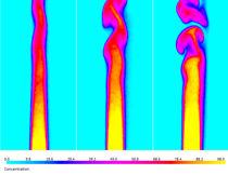 Strumento di visualizzazione di flusso PLIF / con fluorescenza indotta tramite laser / di gas / per liquidi