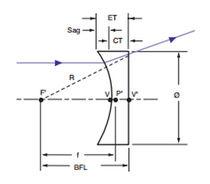 Lente piano-concavo / in silice / UV