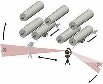 Sistema di allineamento laser / dei rulli