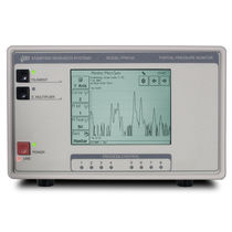 Sistema di monitoraggio dei gas