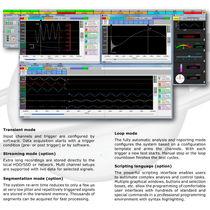 Software di misura / di analisi / di interfaccia / di test