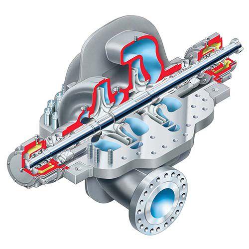 pompa ad acqua / per olio / per gas / a comando idraulico