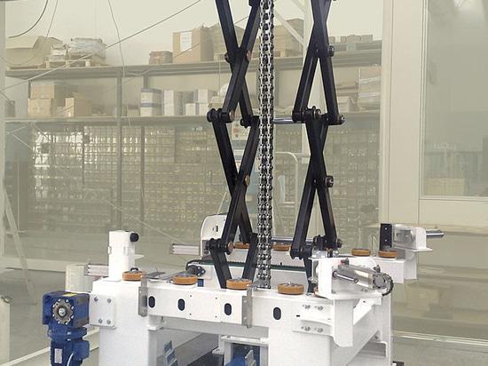 Tavole elevatrici elettromeccaniche ad alte prestazioni, tavole elevatrici specifiche