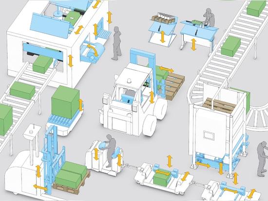 Azionatori elettromeccanici astuti per le applicazioni di automazione di fabbrica