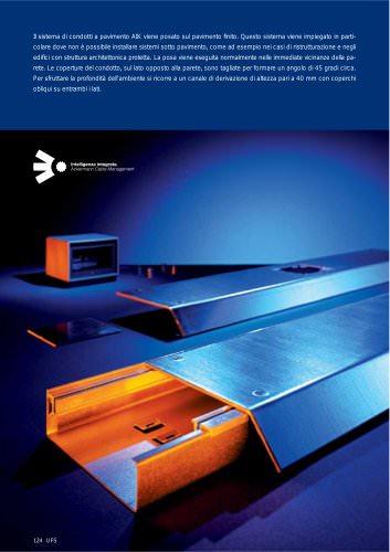 AIK Sistemi di condotti di installazione a pavimento