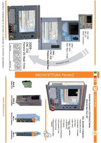 CNC Z32 FlorenZ Series - Architettura del sistema