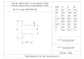 Art. 055 - 081 - BSOD ASME BPE