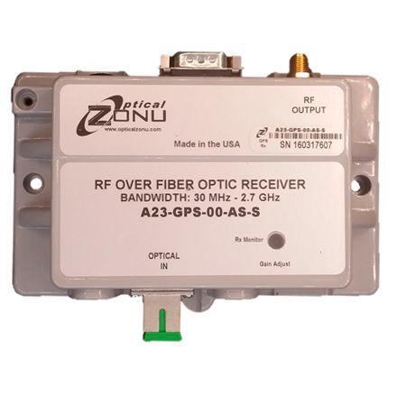 ricetrasmettitore radio / per fibra ottica / bidirezionale