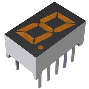 display LED / digitali / a una cifra / a 7 segmenti