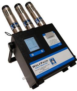 rivelatore di composti organici volatili / di CO / di gas tossico / H2S