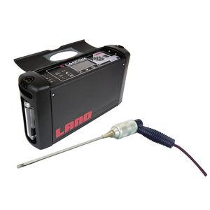 analizzatore portatile / di biossido di carbonio / di gas di combustione / di monossido di carbonio