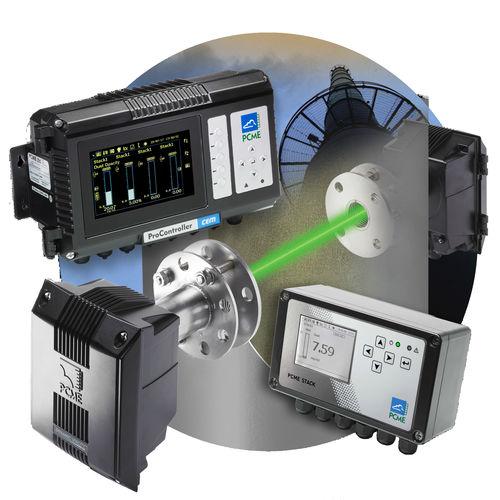 controllore di opacità di polvere - ENVEA (ex Environnement S.A Group)