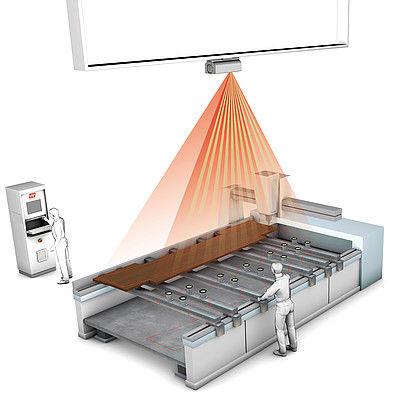 proiettore laser digitale / di profilo