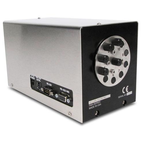 multiplexer modulo / multicanale