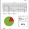 software per pirometro / di analisi della temperatura / di supervisione / di acquisizione dati