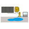 inverter DC AC fuori rete / monofase / trifase / per pompa