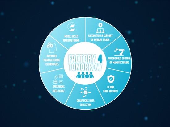 Factory 4 Tomorrow esplorerà nuove tecnologie e modi di lavorare per rendere la produzione più sostenibile.