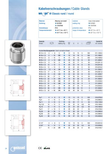 wege® M Classic round data sheet