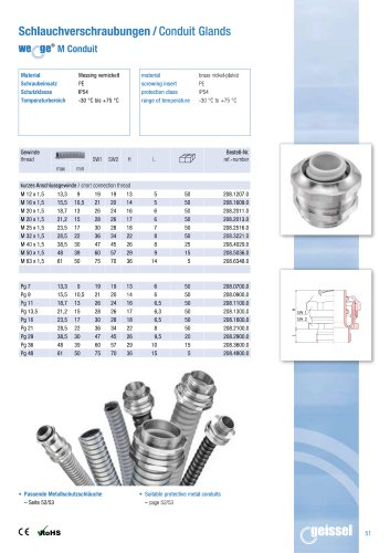 wege® M Conduit Gland data sheet