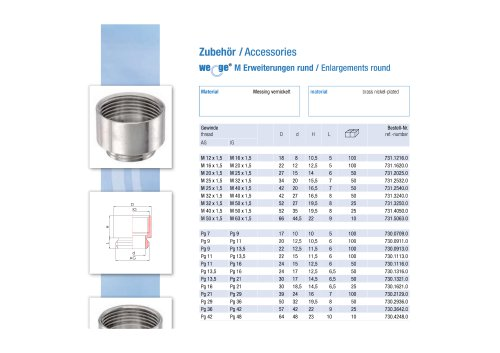 wege® M Enlargements round data sheet