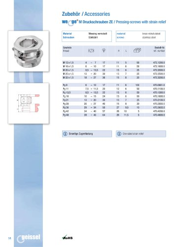 wege® M Pressing-screws with strain relief data sheet