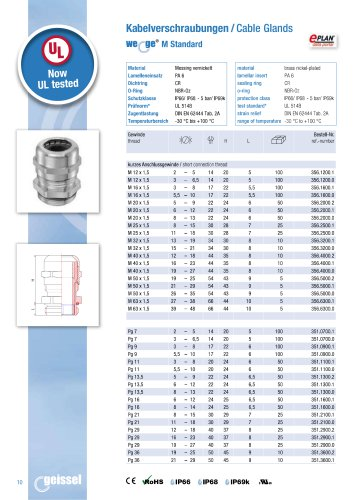 wege® M Standard data sheet
