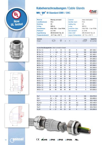 wege® M Standard EMC Cable Gland data sheet