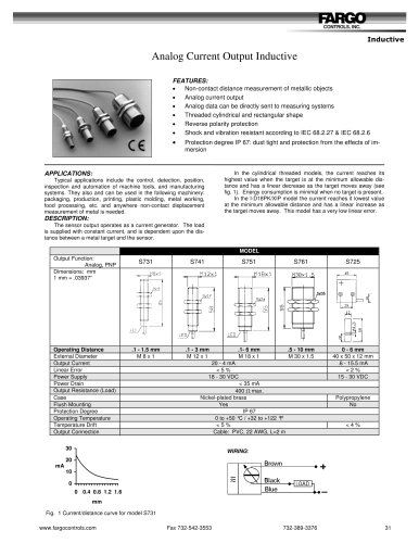 Analog Current Output Inductive