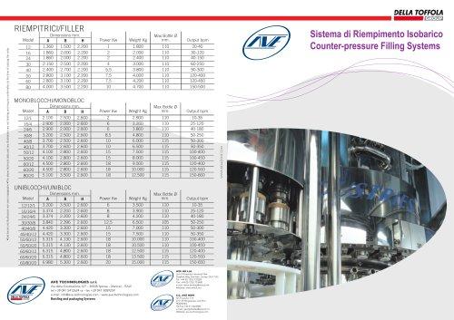 Sistema di riempimento isobarico