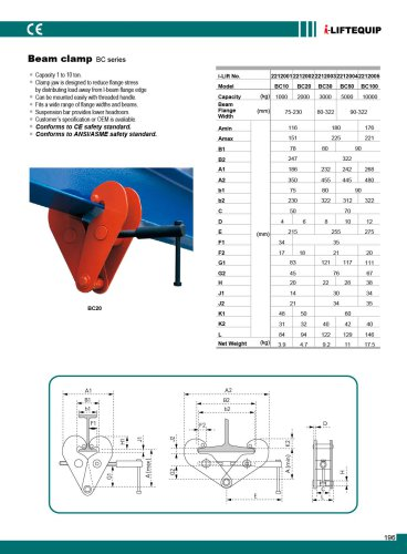 MATERIAL HANDLING EQUIPMENT / I-LIFT / BEAM CLAMP / BC SERIES