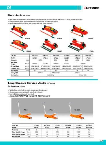 MATERIAL HANDLING EQUIPMENT/I-LIFT/FLOOR JACK/HF A/B/D SERIES