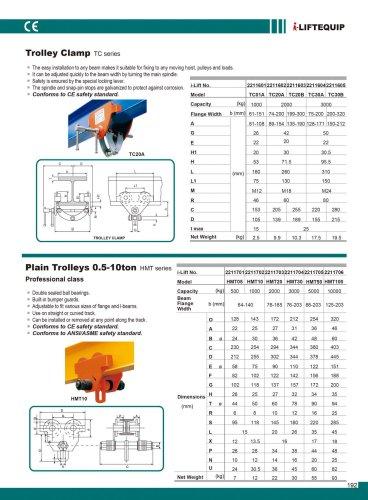 MATERIAL HANDLING EQUIPMENT/I-LIFT/PLAIN TROLLEYS/HMT SERIES