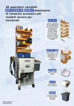 Gli aspiratori carrellati ST1-C ST1-P ST2-C dispongono di numerosi accessori per renderli ancora piu' funzionali.