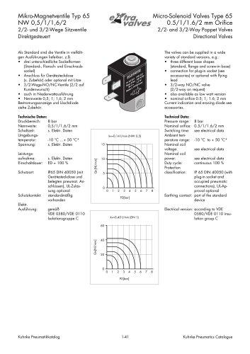 Micro-Solenoid Valves Type 65