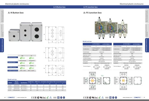 Button box and junction box