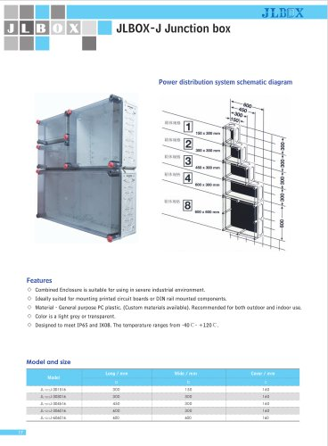 Junction box|Combined distribution box