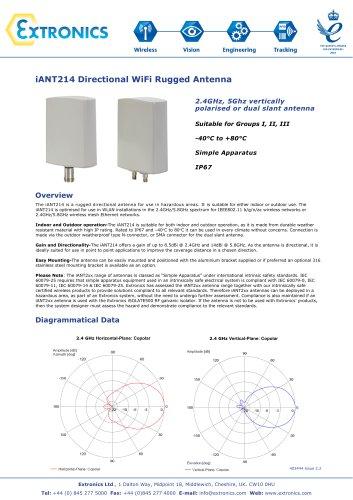 Directional WiFi Rugged Antenna iANT214