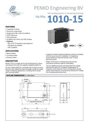 Type 1015