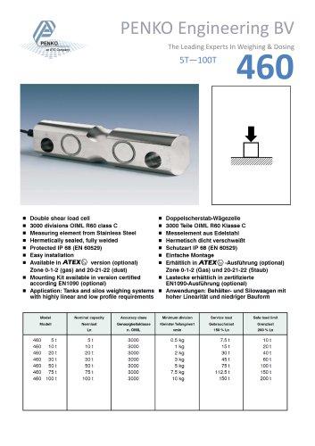 Type 460