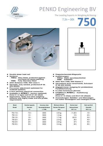 Type 750a