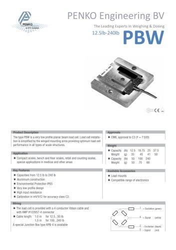 Type PBW
