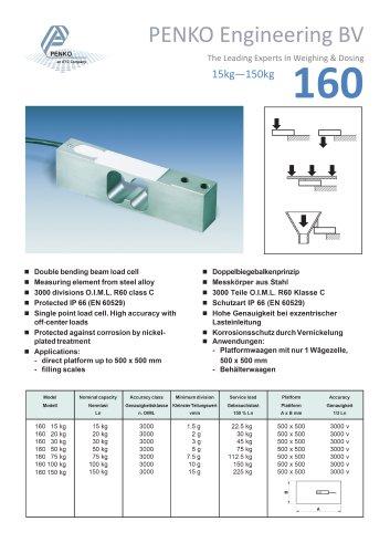 UTL 160