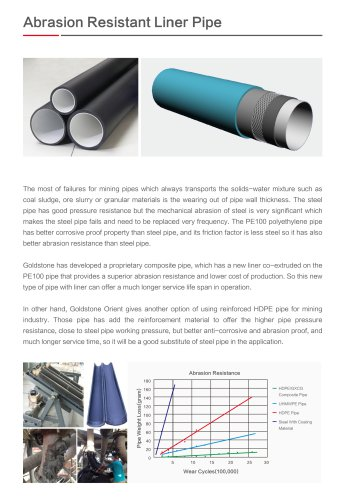 Abrasion Liner Pipe for Mining