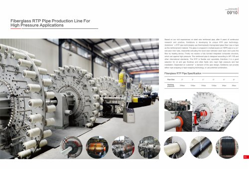 Fiberglass Reinforced RTP Pipe for High Pressure