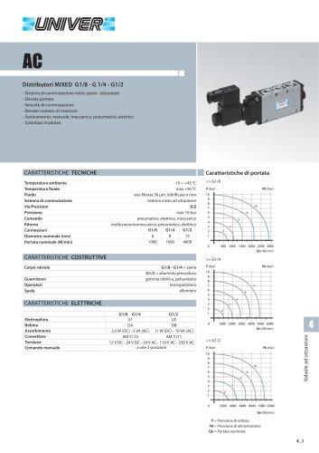 AC_Distributori MIXED G1/8 - G 1/4 - G1/2
