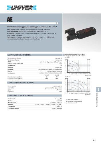 AE_Distributori serie leggera per montaggio su sottobase ISO 5599/1