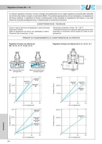 AM-50_Regolatori di flusso M5 ÷ G 1