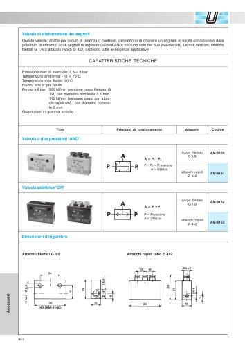 AM-51_valvola di elaborazione segnali