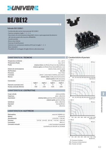 BE/BE12_Valvole ISO 5599/1