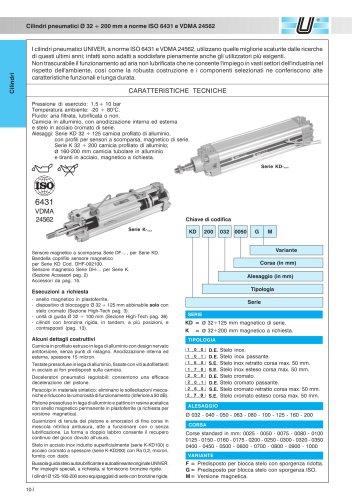 KD_Cilindri ISO 6431-VDMA 24562 Ø 32-200 mm